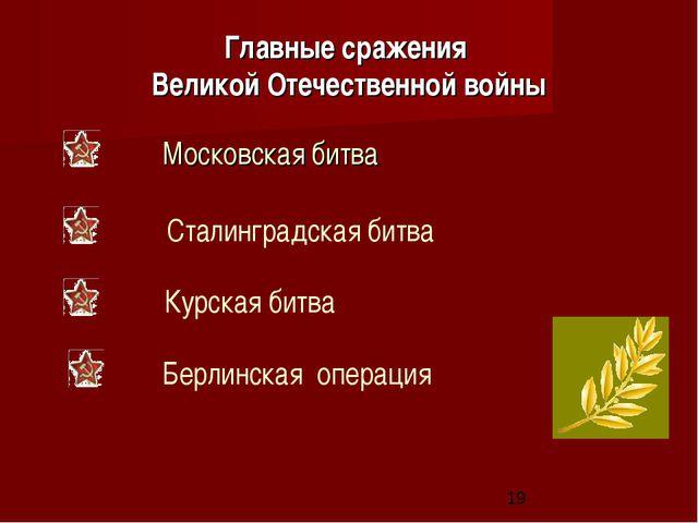 Главные сражения Великой Отечественной войны Московская битва Сталинградская...