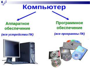Аппаратное обеспечение (все устройства ПК) Программное обеспечение (все прогр
