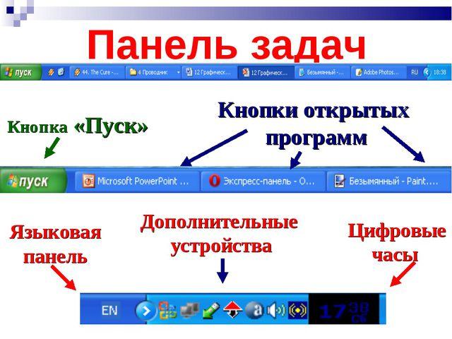 Панель задач Кнопка «Пуск» Кнопки открытых программ Языковая панель Дополните...