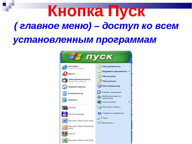 Кнопка Пуск ( главное меню) – доступ ко всем установленным программам