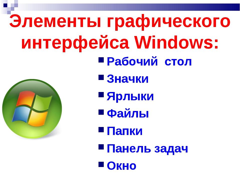 Элементы графического интерфейса Windows: Рабочий стол Значки Ярлыки Файлы Па...