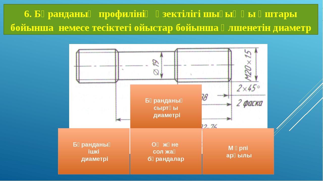 Бұранданың ішкі диаметрі Оң және сол жақ бұрандалар М әрпі арқылы 7. Бұранда...