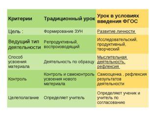 Критерии Традиционный урок Урок в условиях введения ФГОС Цель : Формирован