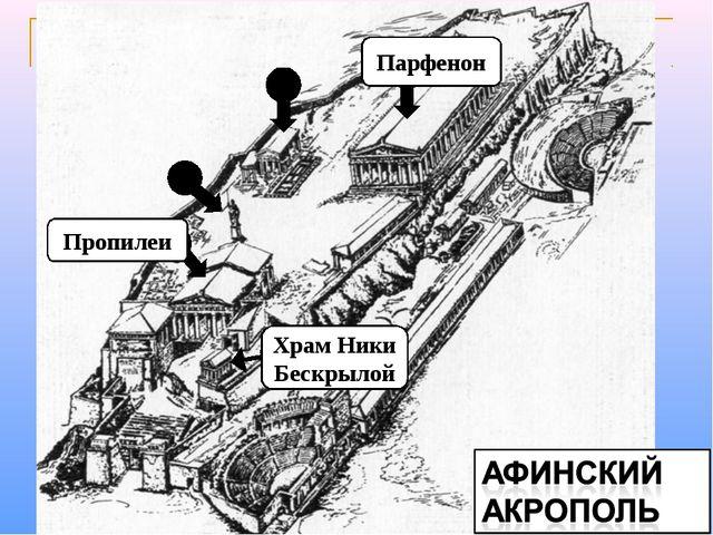 3 4 5 2 3 Храм Ники Бескрылой Пропилеи Парфенон