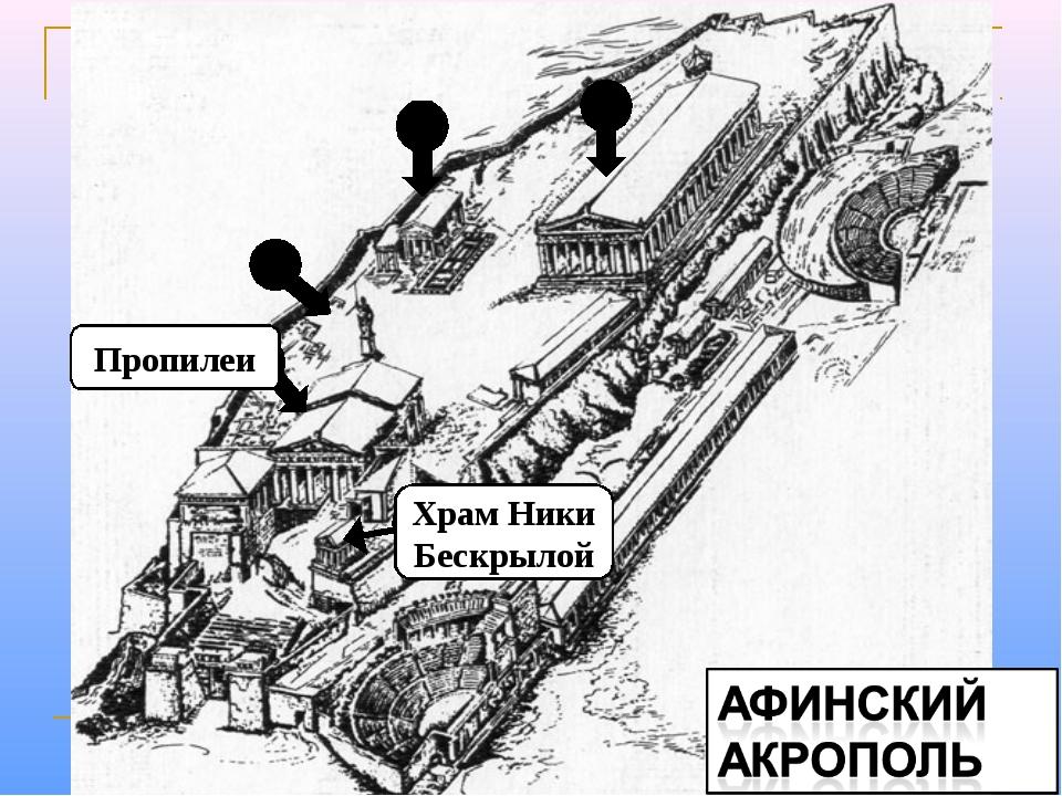 3 4 5 2 3 Храм Ники Бескрылой Пропилеи