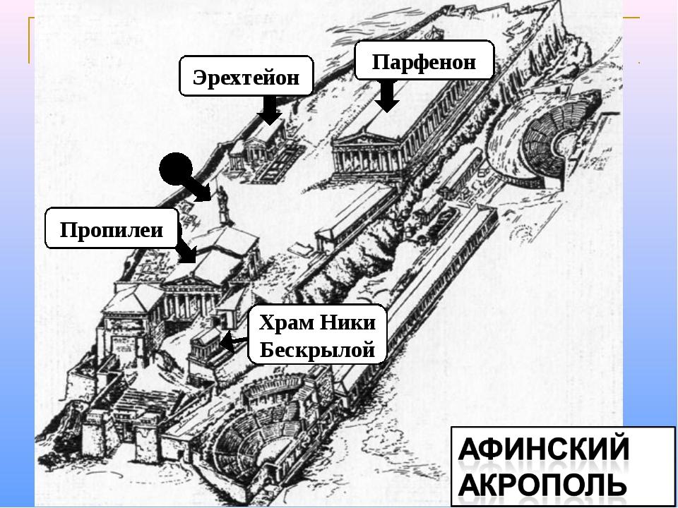 3 4 5 2 3 Храм Ники Бескрылой Пропилеи Эрехтейон Парфенон