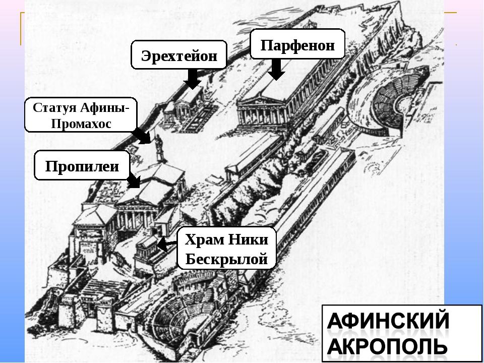 1 2 5 4 1 Статуя Афины-Промахос Храм Ники Бескрылой Пропилеи Эрехтейон Парфенон