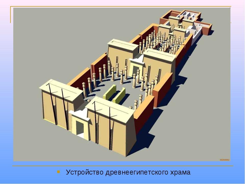 Устройство древнеегипетского храма