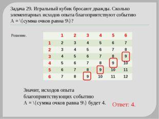 Задача 29. Игральный кубик бросают дважды. Сколько элементарных исходов опыта