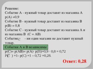 Решение: Событие А - нужный товар доставят из магазина А р(А) =0,9 Событие В