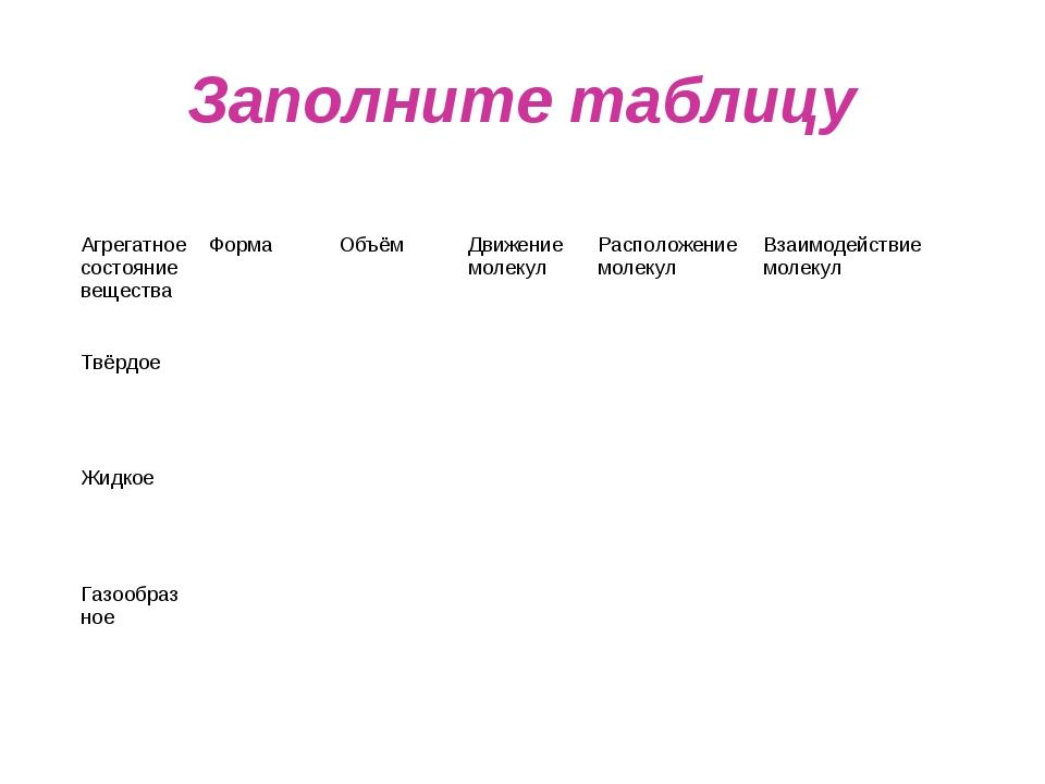 Заполните таблицу Агрегатное состояние веществаФорма Объём Движение молеку...
