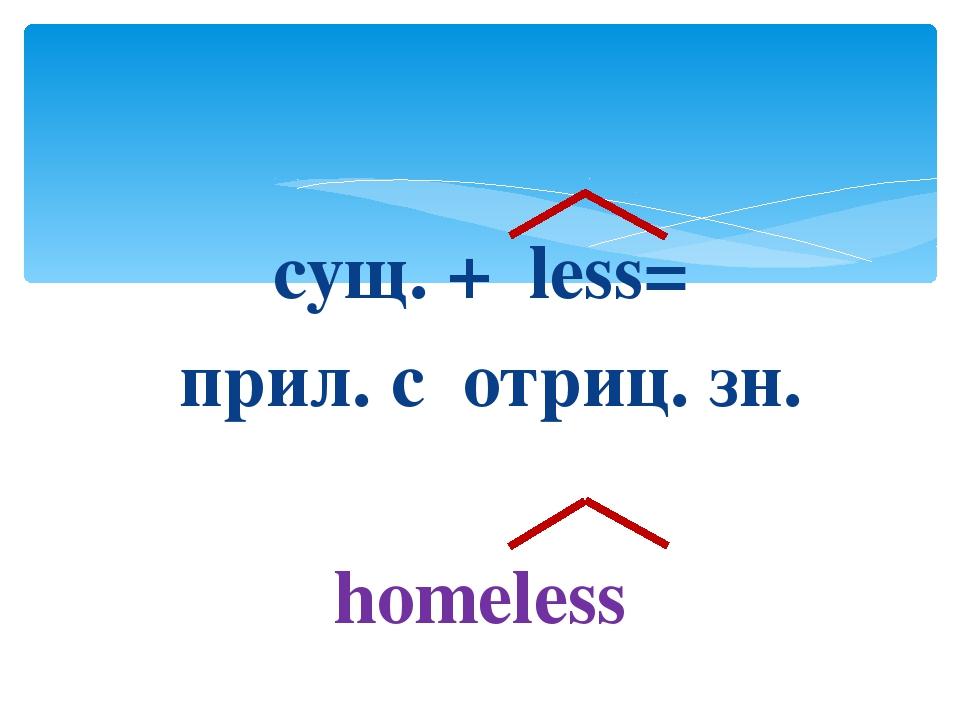 сущ. + less= прил. с отриц. зн. homeless