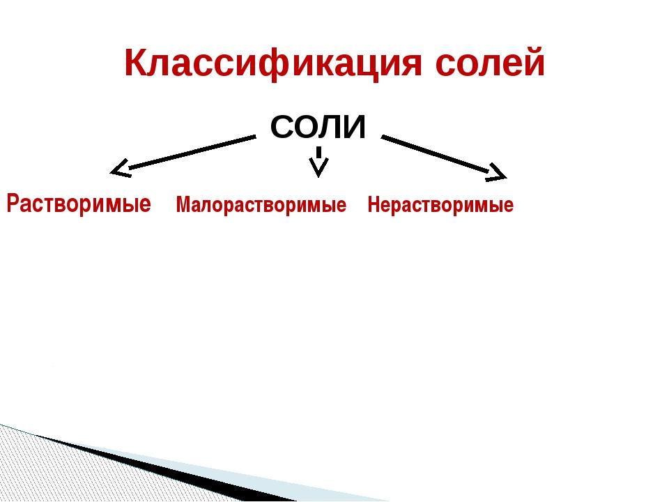 Классификация солей СОЛИ Растворимые Малорастворимые Нерастворимые