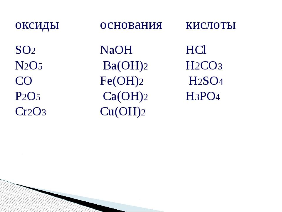 оксиды основания кислоты SO2 N2O5 CO P2O5 Cr2O3 NaOH Ba(OH)2 Fe(OH)2 Ca(OH)2...