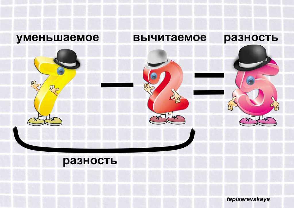 http://tapisarevskaya.rusedu.net/gallery/1415/raznost.jpg
