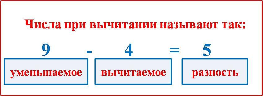http://serpantin.serpuhov.biz/wp-content/uploads/2014/02/%D0%A7%D0%B8%D1%81%D0%BB%D0%B0-%D0%BF%D1%80%D0%B8-%D0%B2%D1%8B%D1%87%D0%B8%D1%82%D0%B0%D0%BD%D0%B8%D0%B8.jpg