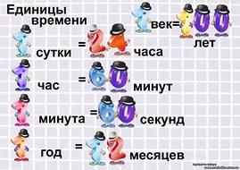 https://im1-tub-kz.yandex.net/i?id=4bd3593965c65ec2d615fcc5c91e7b23&n=33&h=190&w=269