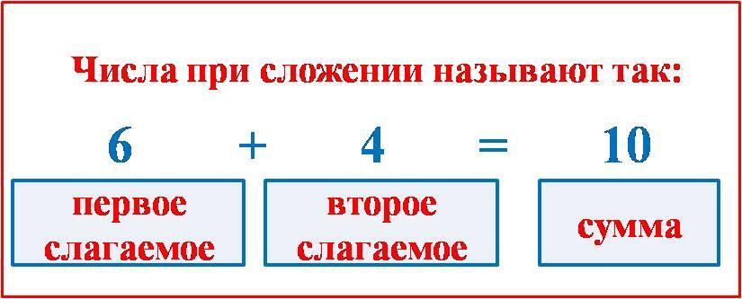 http://serpantin.serpuhov.biz/wp-content/uploads/2014/02/%D0%A7%D0%B8%D1%81%D0%BB%D0%B0-%D0%BF%D1%80%D0%B8-%D1%81%D0%BB%D0%BE%D0%B6%D0%B5%D0%BD%D0%B8%D0%B8.jpg