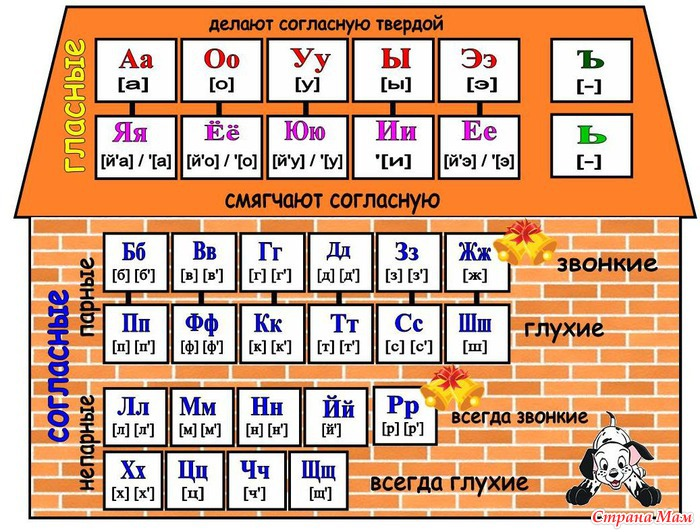 http://img1.liveinternet.ru/images/attach/c/1/60/442/60442154_1276773837_323966_87113700x500.jpg