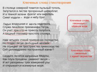 Задания для третьей группы 1. Подготовить сообщение на тему «Петербург Ахмат