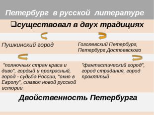 В чём заключается уникальность Петербурга? ?