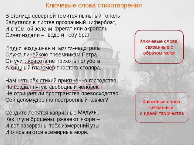 Задания для третьей группы 1. Подготовить сообщение на тему «Петербург Ахмат...