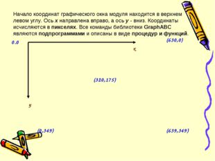 Начало координат графического окна модуля находится в верхнем левом углу. Ось