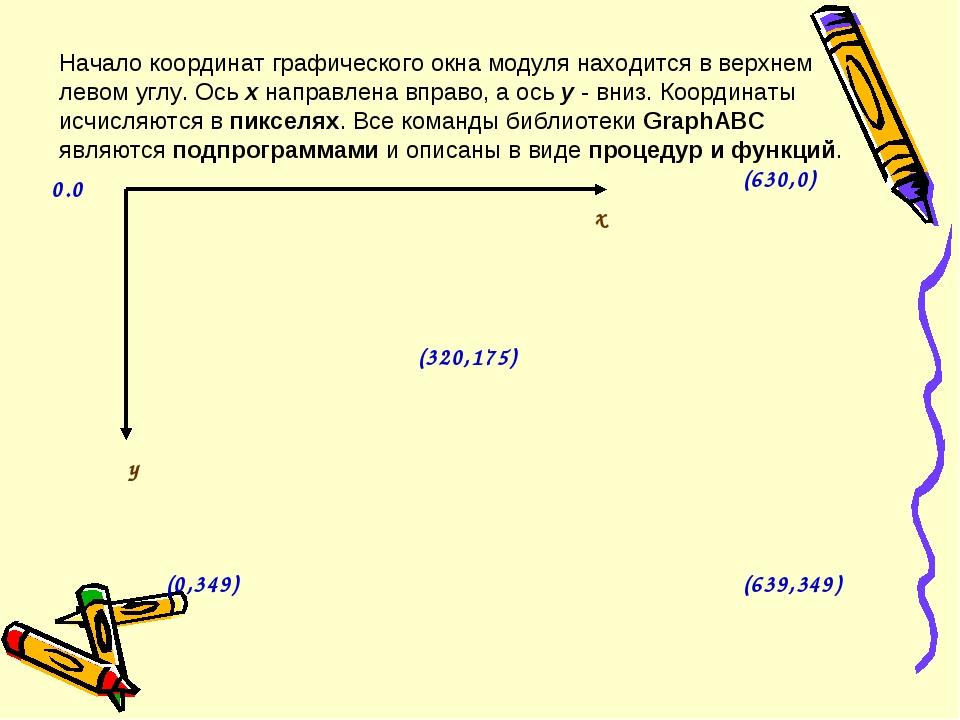 Начало координат графического окна модуля находится в верхнем левом углу. Ось...