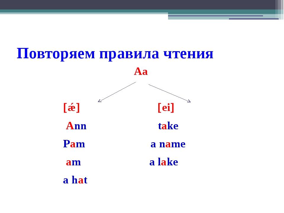Повторяем правила чтения Aa ǽ ei Ann take Pam a name am a lake a hat