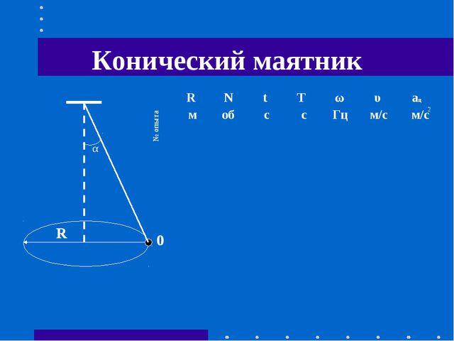 Конический маятник R 0 α № опыта 2 R мN обt сT сω Гцυ м/с ац м/с