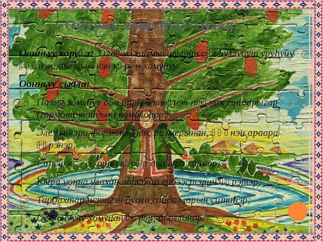 «Ойууну хомуйуу» (пазл) Оонньуу коруңэ: Олоңхо хаамыытынан оңоhуллубут уруhуй...