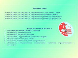 Основные этапы: 1 этап: Психолого-педагогическое сопровождение на этапе прие