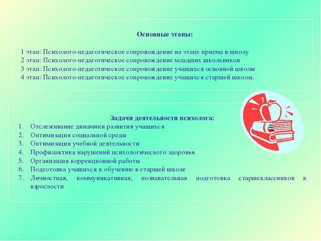 Основные этапы: 1 этап: Психолого-педагогическое сопровождение на этапе прие...