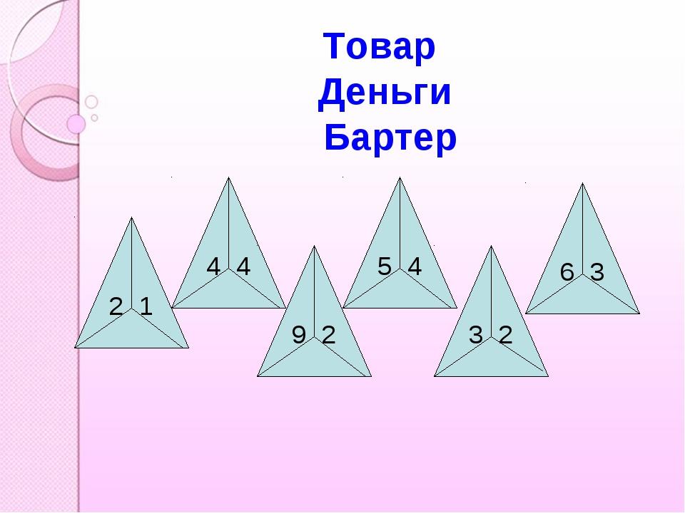 Товар Деньги Бартер 2 1 4 4 9 2 5 4 3 2 6 3
