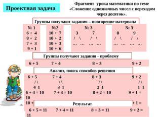 Фрагмент урока математики по теме «Сложение однозначных чисел с переходом чер