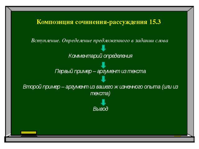 Композиция сочинения-рассуждения 15.3 Вступление. Определение предложенного в...