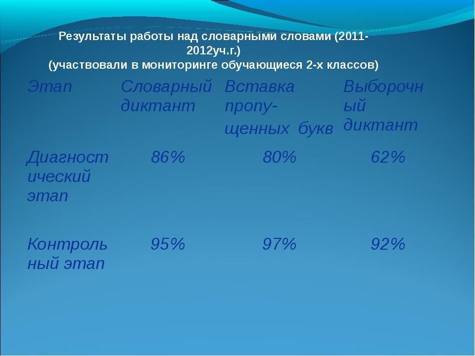 Результаты работы над словарными словами (2011-2012уч.г.) (участвовали в мони...