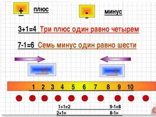 + - плюс минус 3+1=4 Три плюс один равно четырем 7-1=6 Семь минус один равно