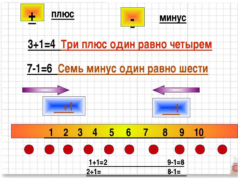+ - плюс минус 3+1=4 Три плюс один равно четырем 7-1=6 Семь минус один равно...
