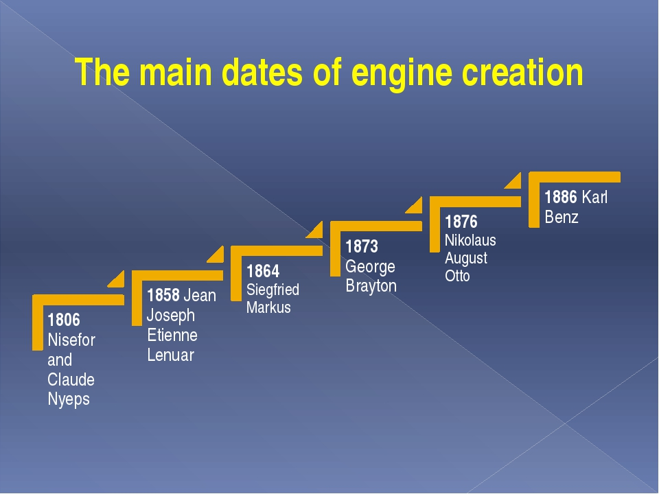 The main dates of engine creation