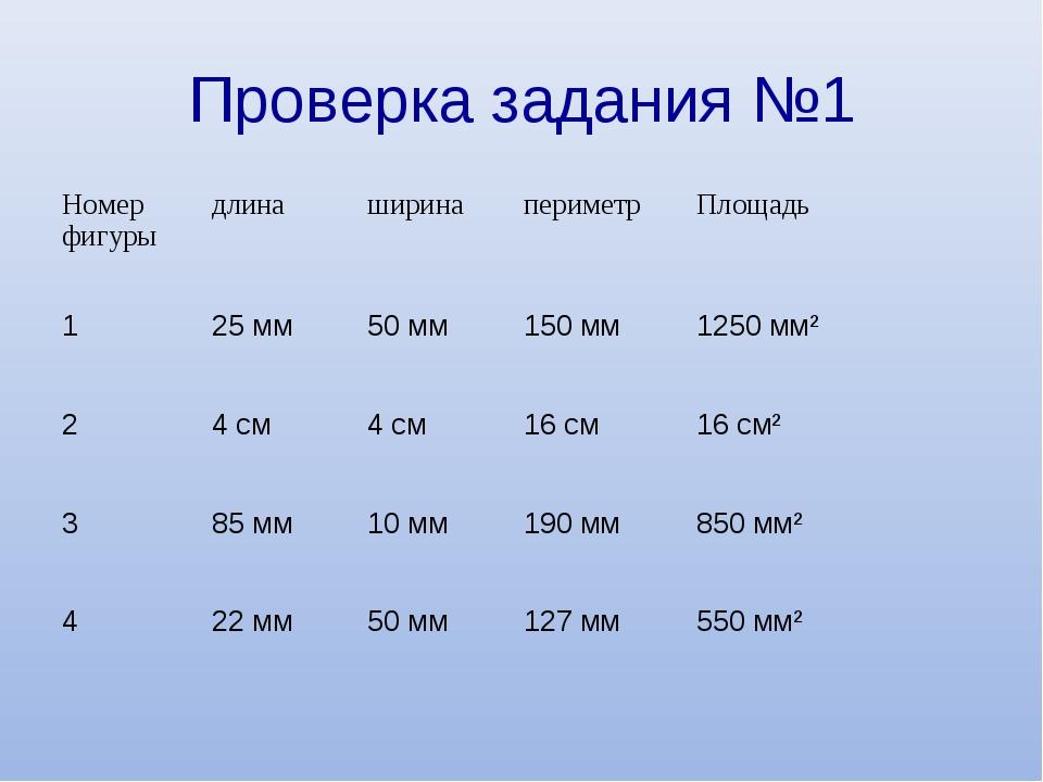 Проверка задания №1 Номер фигурыдлинаширинапериметрПлощадь 125 мм50 мм...