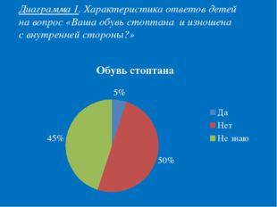 Диаграмма 1. Характеристика ответов детей на вопрос «Ваша обувь стоптана и из