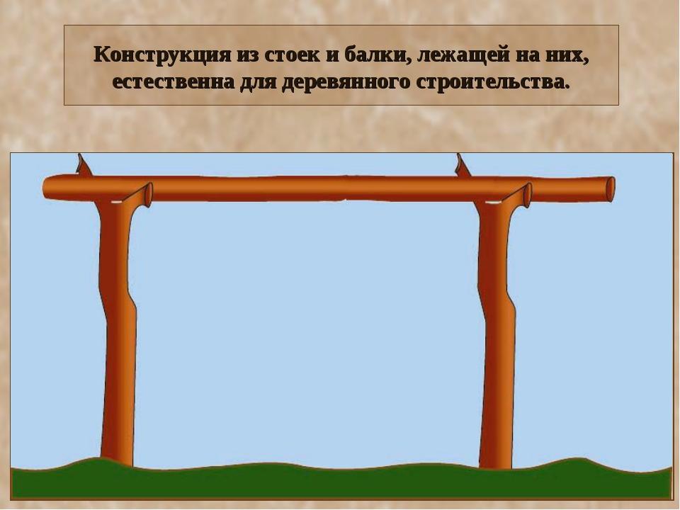 Конструкция из стоек и балки, лежащей на них, естественна для деревянного стр...