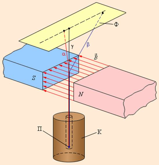 http://www.its-physics.org/sites/default/files/pictures/articles2/6-7/image003.jpg