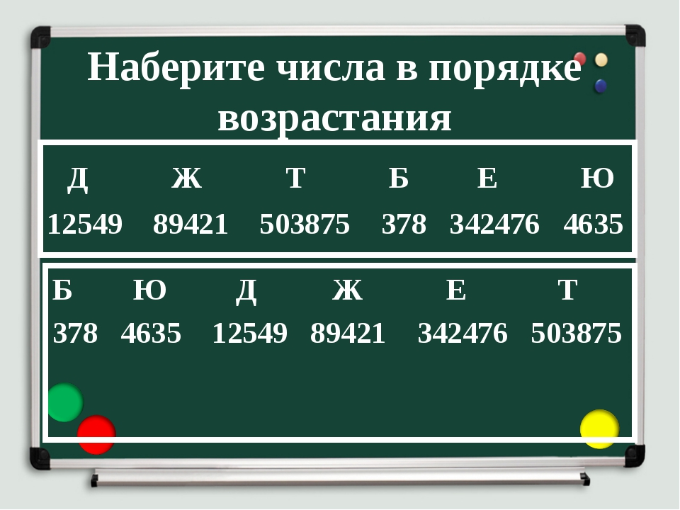 Наберите числа в порядке возрастания Б Ю Д Ж Е Т 378 4635 12549 89421 342476...