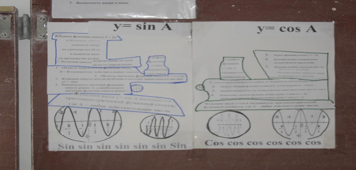 D:\конкурс ЭОР\УРОК\открытый урок 15 группа\МОДЕЛИ тракторов фото\DSCN0571.JPG