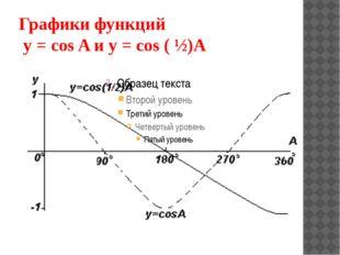 Графики функций y = cos A и y = cos ( ½)A