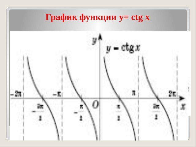 График функции y= сtg x