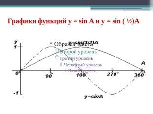 Графики функций y = sin A и y = sin ( ½)A