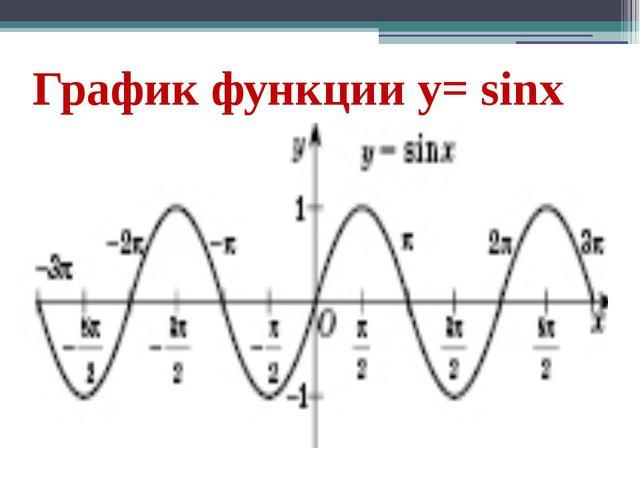 График функции y= sinх